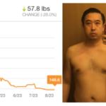 Another Keto X Gymer Success Story!
